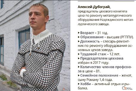 Ген коллективизма Алексея Дубограя